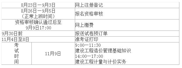 江西2019年二级造价工程师考试报名入口已开通!